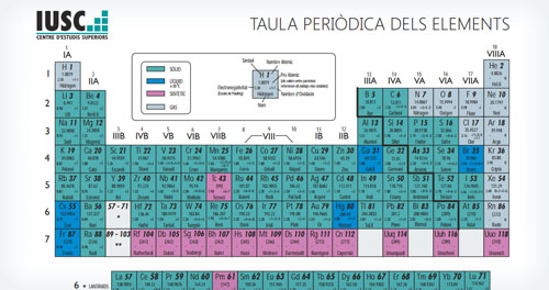 Recursos iusc international university study center tabla peridica de los elementos urtaz Image collections